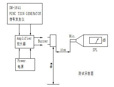 优质无源贴片式蜂鸣器bm9040s